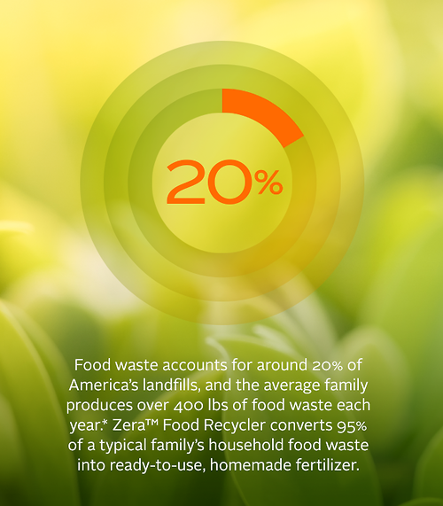 Thùng Rác Tự Phân Hủy - ZERA Food Recycler