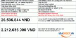 Bảng giá xe BMW tại Việt Nam tháng 1/2019, hỗ trợ trả góp 0% lãi suất