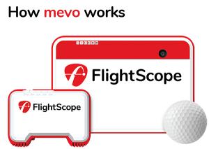 FlightScope Golf - Mevo - Mevo+